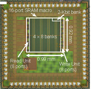 Hierarchical 16 port SRAM, designed in 90nm CMOS technology, which realizes 590 Gbps random access bandwidth.